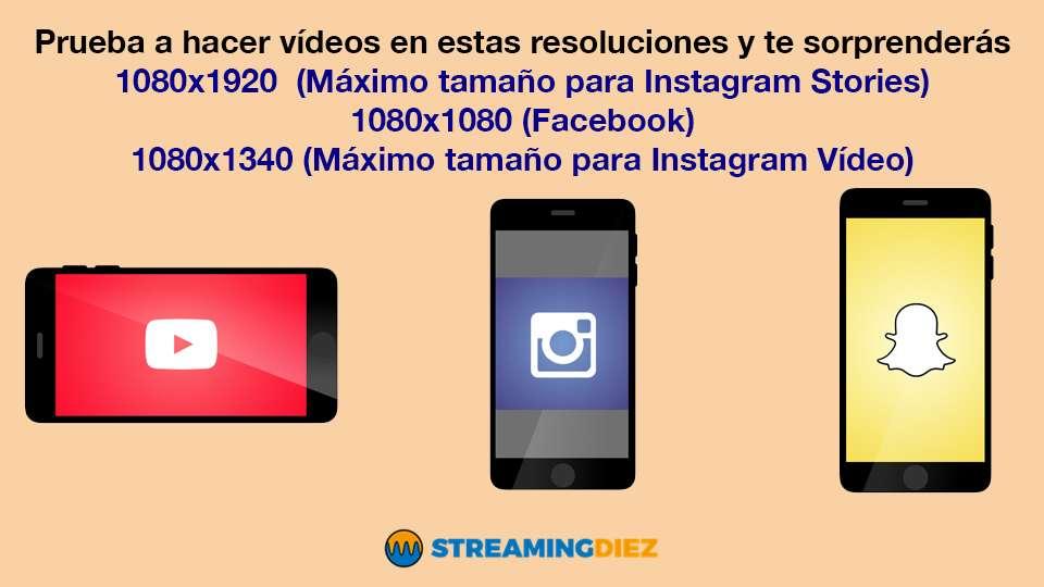 Nuevos Formatos de Vídeo con proporciones para Redes Sociales para este 2018