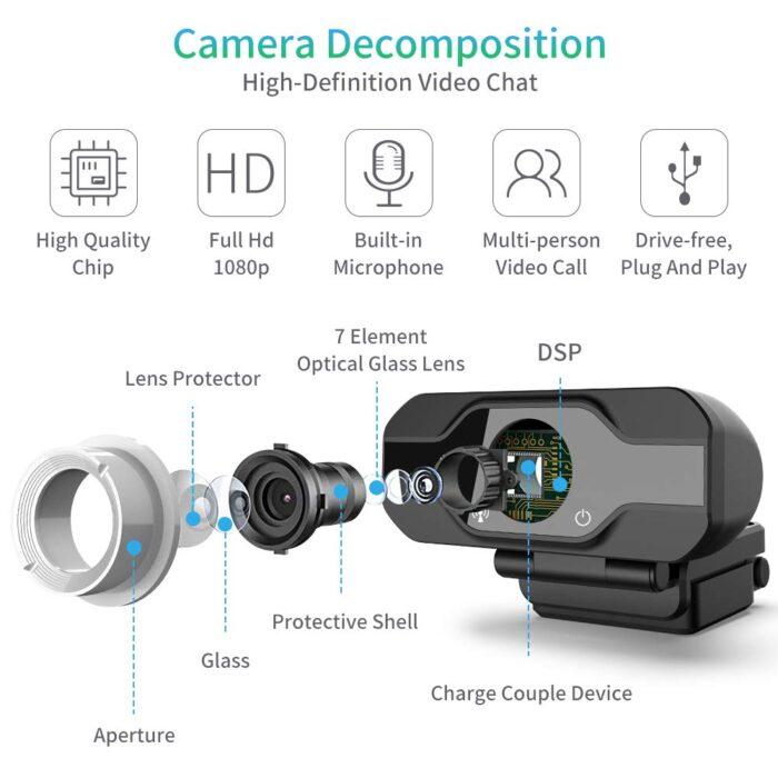 Chip de alta calidad de imagen con resolución FullHD, micrófono incluído, llamada multi y sin drivers