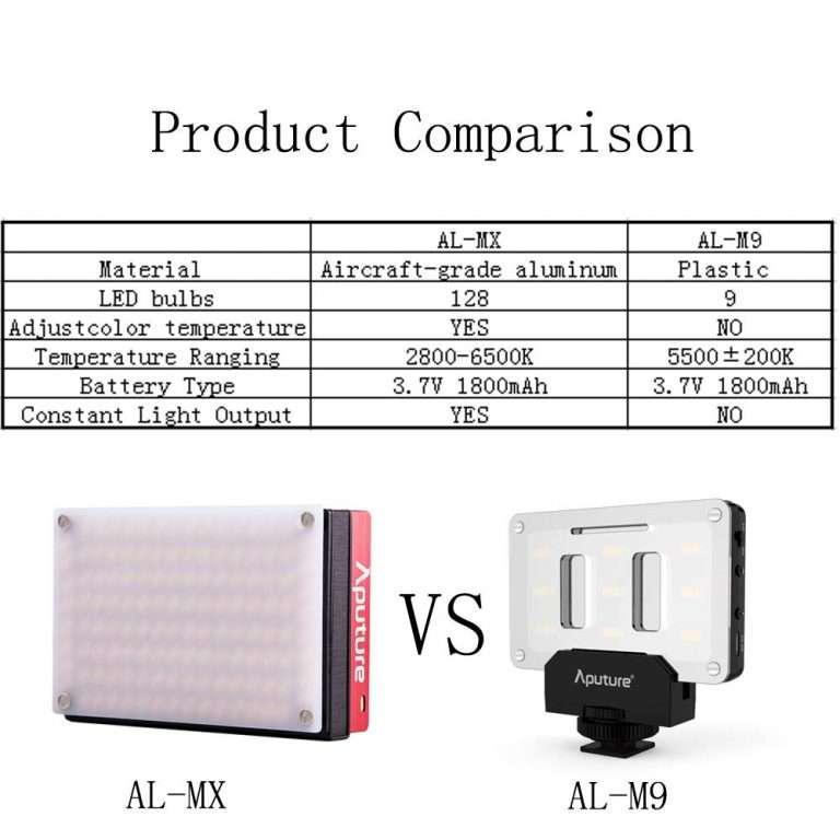Luz LED mini Aputure AL-MX comparado con la AL-M9